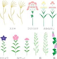 秋 の 七草 の 名前 覚え 方