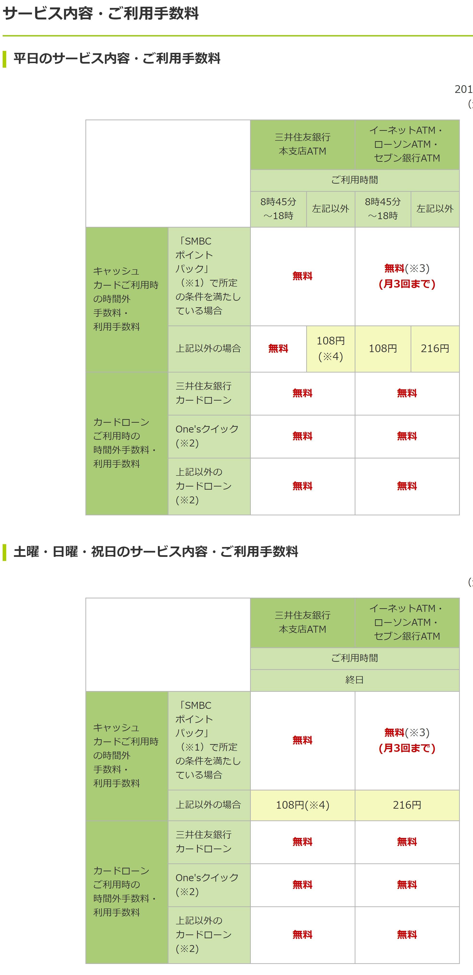 三井住友銀行 コンビニ ATM 手数料